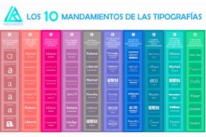 10_mandamientos_de_tipografias