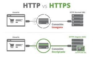 certificados-seguridad-paginas-web-alt-solutions